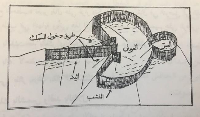 رسم توضيحي للحظرة-143647